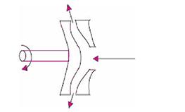 Girante a flusso radiale