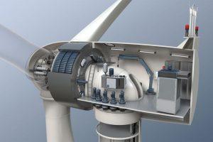 Turbina a trazione diretta