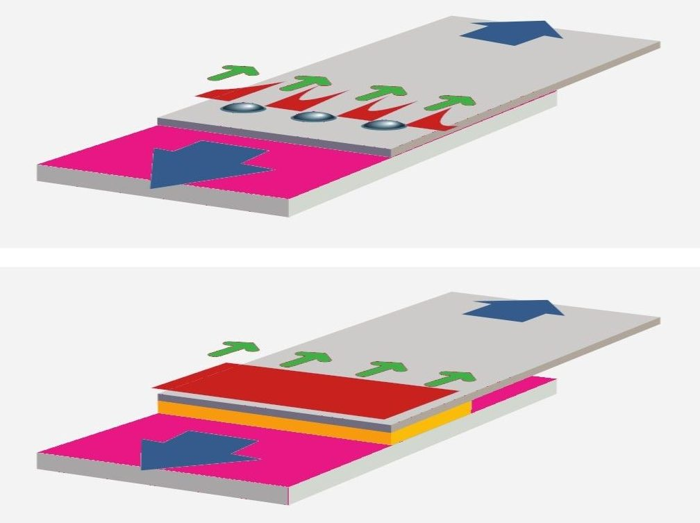 Confronto fra la distribuzione di tensione di una giunzione incollata e quella di una rivettata