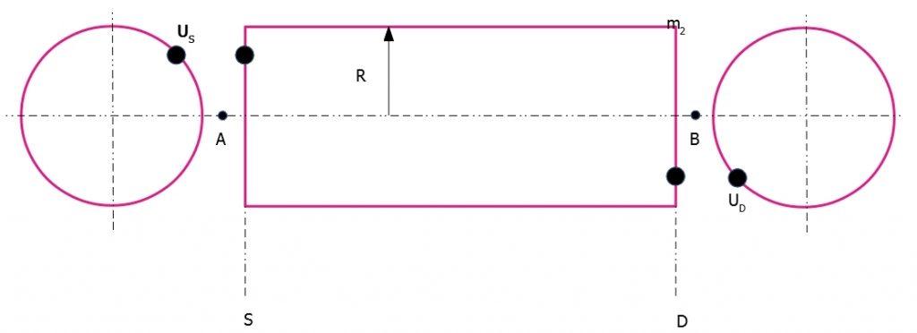Equilibratura a due piani con l'impiego di un analizzatore di vibrazioni